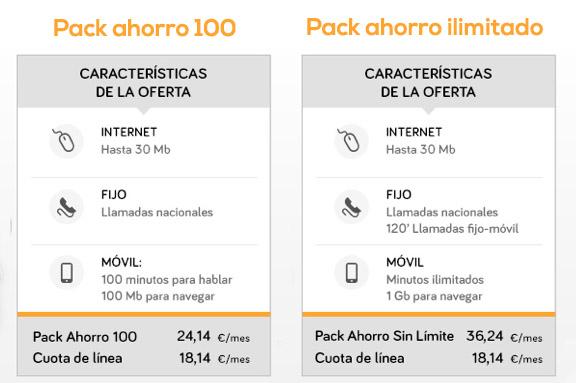 Pack Ahorro 100 o Pack Ahorro Sin Límite: Te ayudamos a elegir
